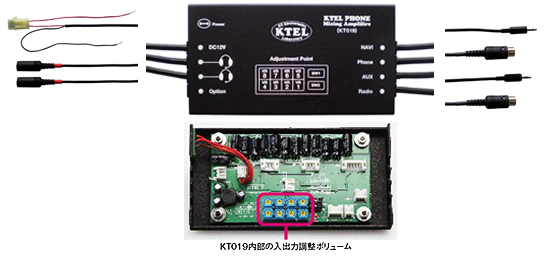 KT019コードと内部