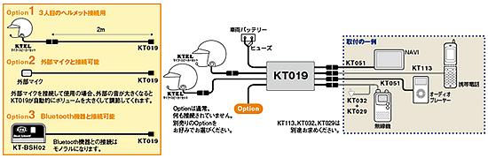 KT019接続例